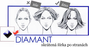 Diamantová tvár
